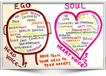 ego vs soul( misperceptions of ego mind 1st paragraph)
